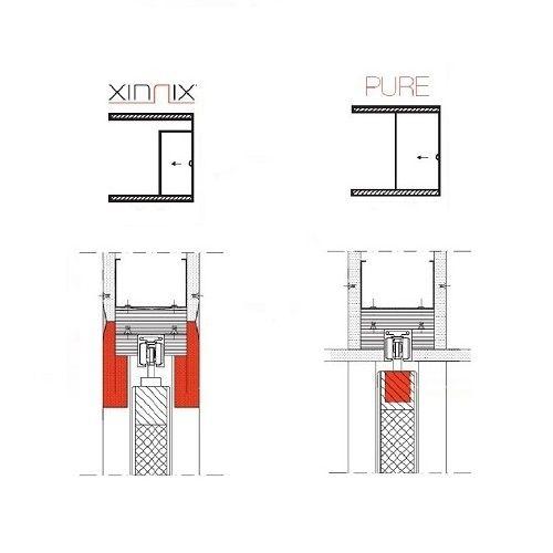 X5 afwerksets