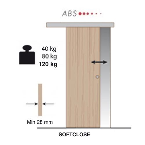 Softclose BASIC 40 t&m 120 Kg