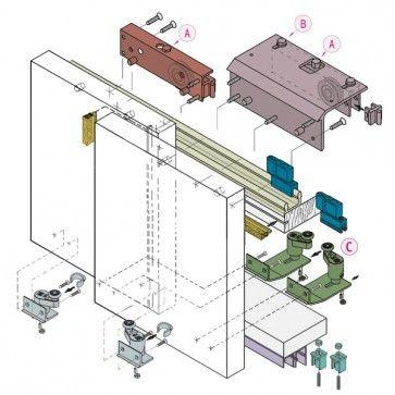 Voorbeeld set - Kastdeursysteem hangend voorliggend 50 Kg - 0920