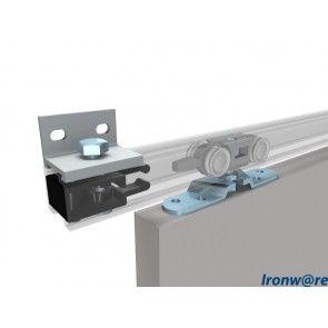 systematiek systeem 0400