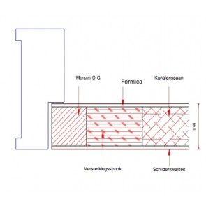 Deur - FORMICA 530 t/m B1280 x  t/m H2650 mm x 40 mm